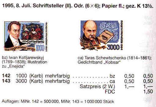 N142 каталог 1995 марка Иван Котляревский писатель