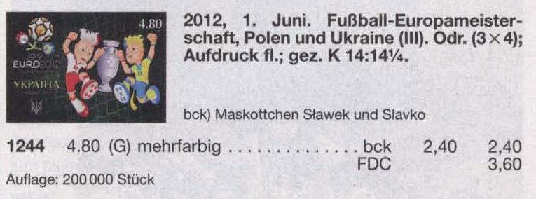 N1244 Klb каталог 2012 лист Славко и Славек ЕВРО 2012 Спорт Футбол