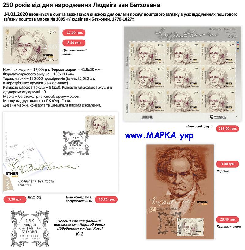 композитор 2020 Бетховен